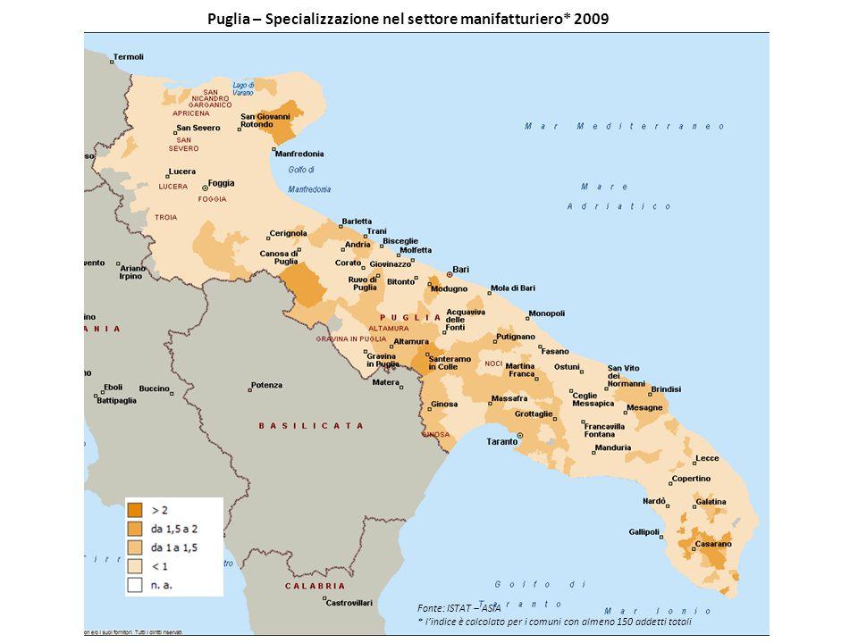 Puglia – Specializzazione nel settore manifatturiero* 2009 Fonte: ISTAT – ASIA * l'indice è calcolato per i comuni con almeno 150 addetti totali