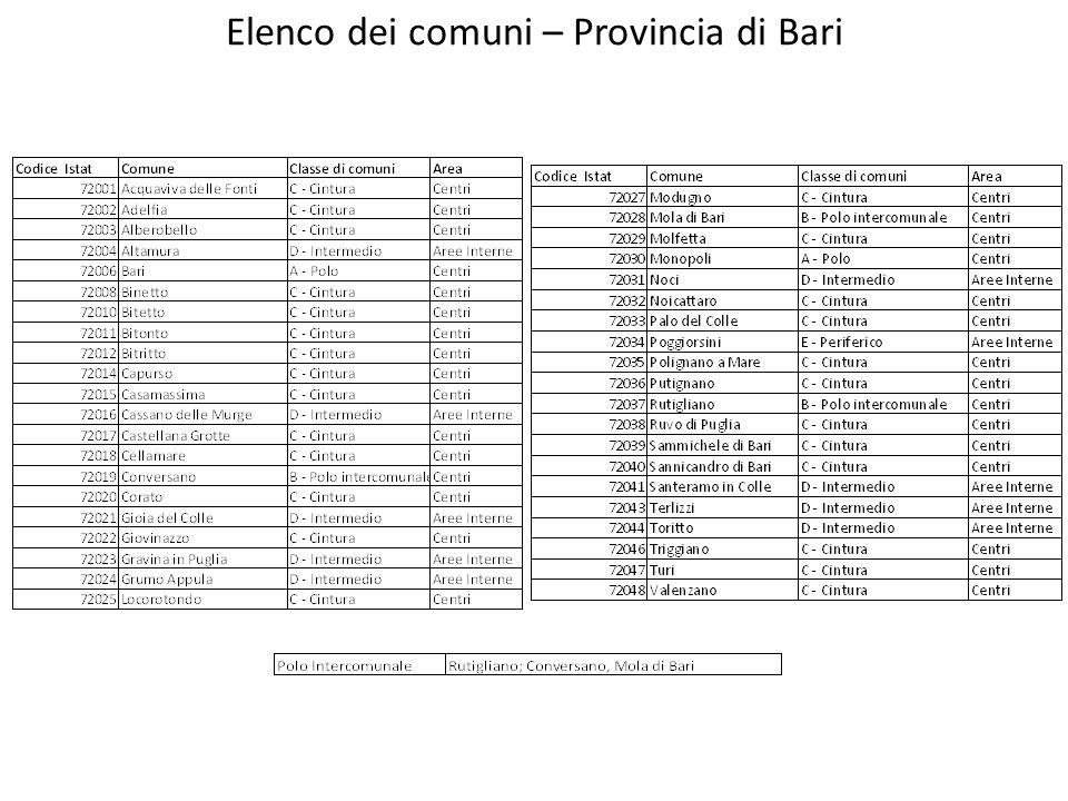 Elenco dei comuni – Provincia di Bari