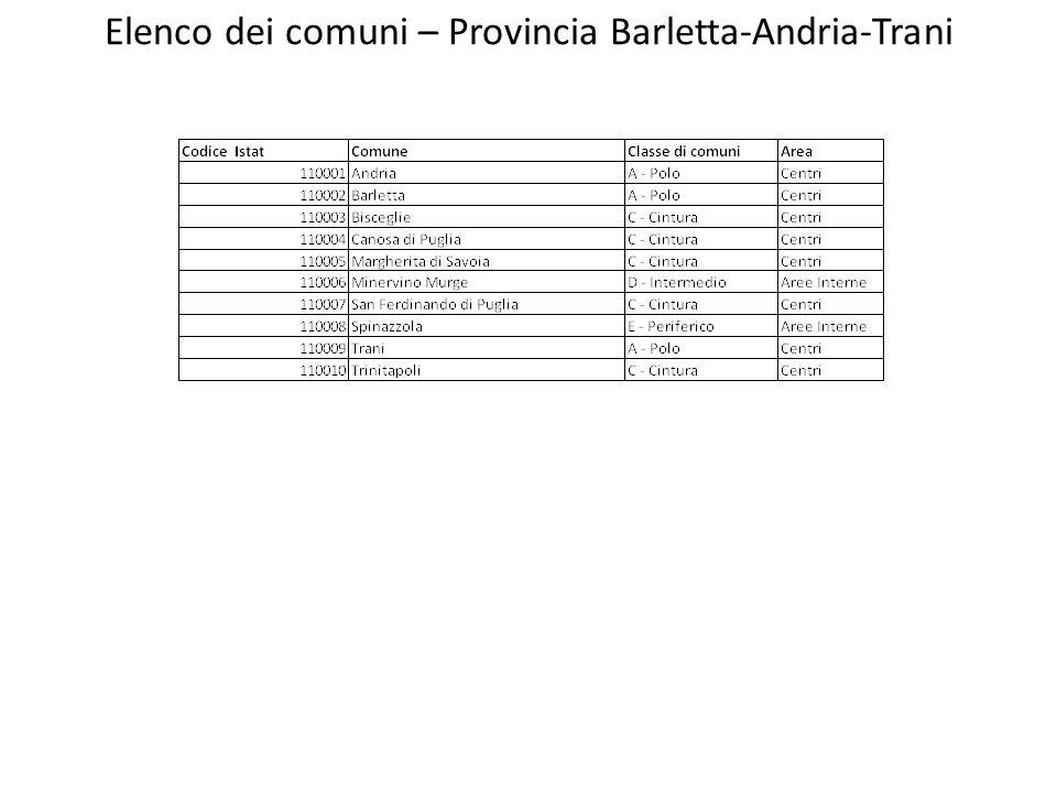 Elenco dei comuni – Provincia Barletta-Andria-Trani
