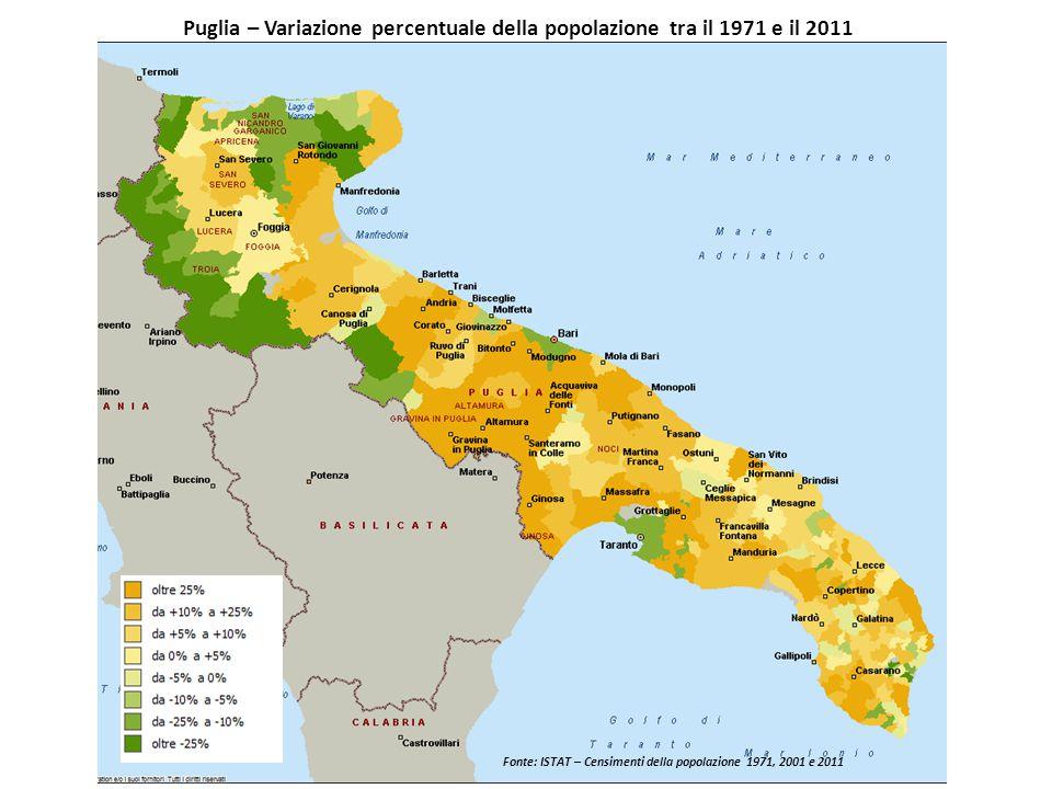 Puglia – Variazione percentuale della popolazione tra il 2010 e il 2011 Fonte: ISTAT – Censimenti della popolazione 1971, 2001 e 2011