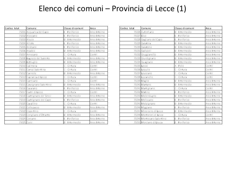 Elenco dei comuni – Provincia di Lecce (1)