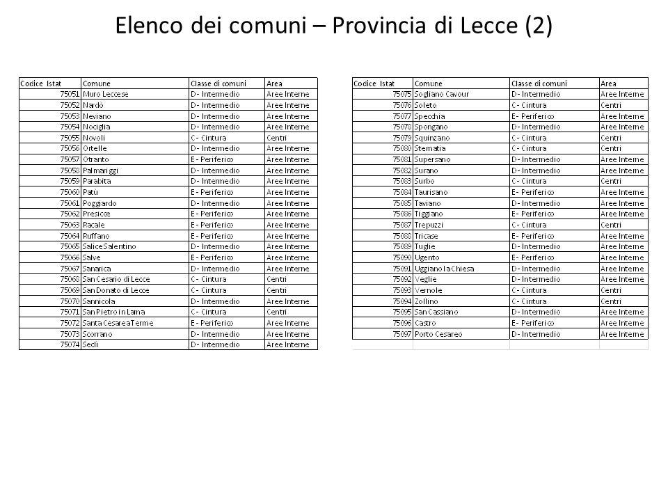 Elenco dei comuni – Provincia di Lecce (2)
