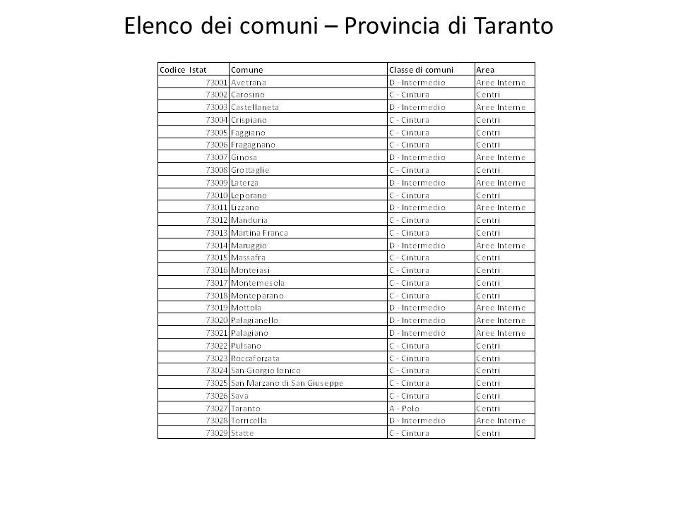 Elenco dei comuni – Provincia di Taranto