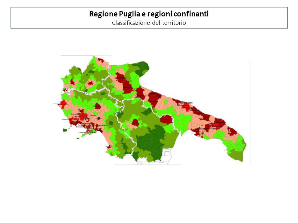 Regione Puglia e regioni confinanti Classificazione del territorio