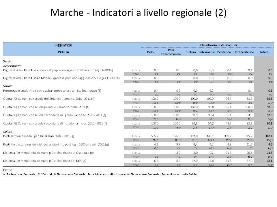 Puglia – Quota della popolazione anziana (65+) sul totale della popolazione 2011 Fonte: ISTAT – Censimento della popolazione 2011