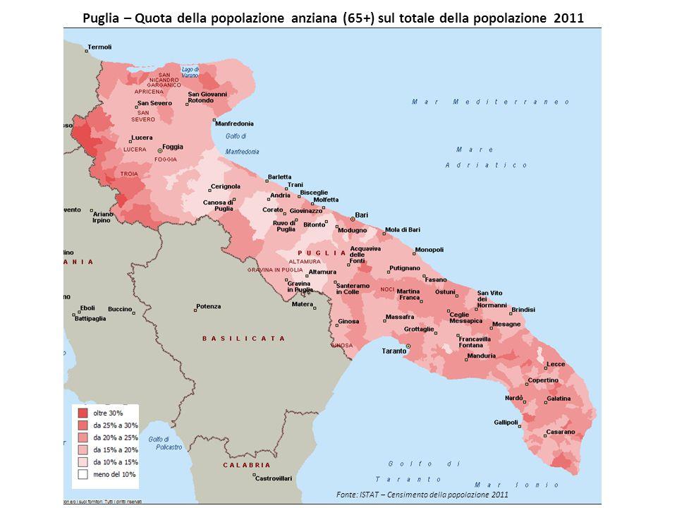 Indicatori a livello provinciale – Brindisi