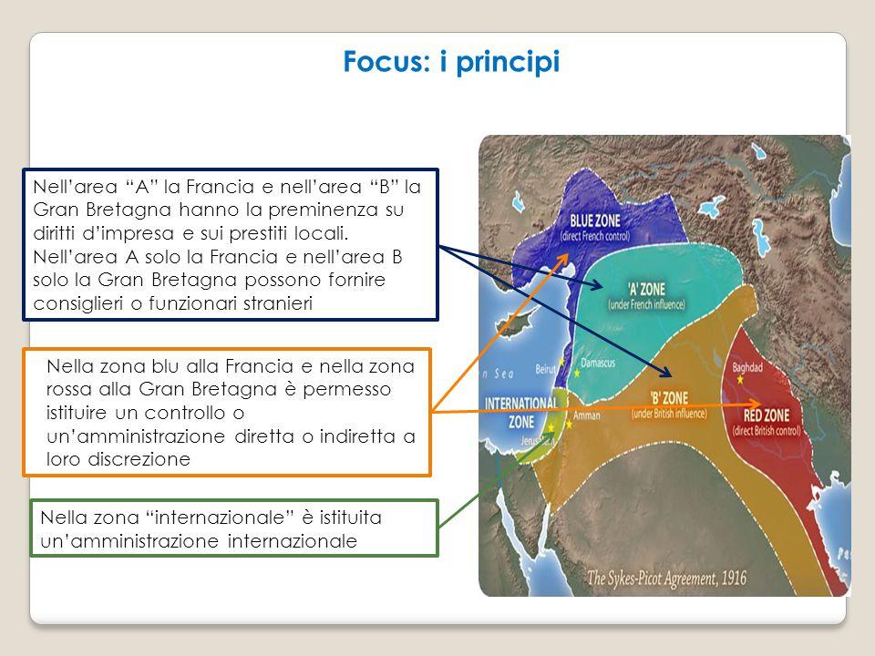 """Focus: i principi Nell'area """"A"""" la Francia e nell'area """"B"""" la Gran Bretagna hanno la preminenza su diritti d'impresa e sui prestiti locali. Nell'area"""