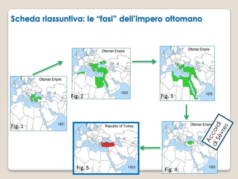 """Scheda riassuntiva: le """"fasi"""" dell'impero ottomano Fig. 1 Fig. 2 Fig. 4 Fig. 5 Fig. 3 Accordi di Sèvres"""