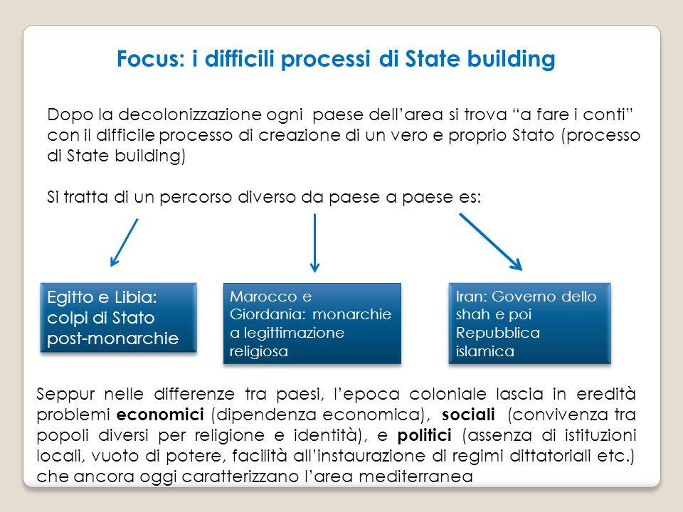 """Focus: i difficili processi di State building Dopo la decolonizzazione ogni paese dell'area si trova """"a fare i conti"""" con il difficile processo di cre"""