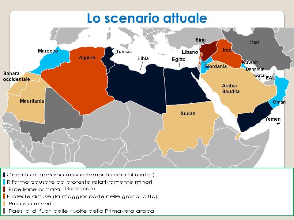 Lo scenario attuale Marocco Libia Tunisia Algeria Egitto Siria Giordania Iraq Arabia Saudita Sudan Mauritania Sahara occidentale Yemen Libano Kuwait I