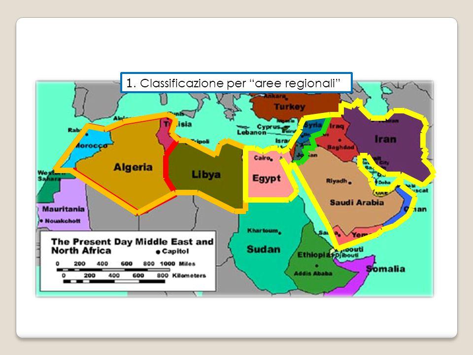 Maghreb : Marocco, Tunisia, Algeria ( Grand Maghreb con Libia e in alcuni casi con Sahara occidentale e Mauritania) Mashrek - Medio Oriente: Siria, Libano, Israele, Territori Palestinesi, Giordania, Egitto Medio Oriente allargato: Mashrek Bahrain, Qatar,Emirati Arabi Uniti, Oman,Yemen, Sudan La Turchia viene considerata al di fuori di questi gruppi