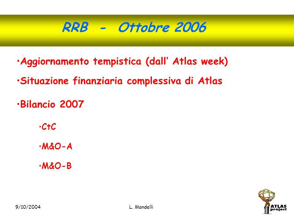 RRB - Ottobre 2006 Aggiornamento tempistica (dall' Atlas week) Situazione finanziaria complessiva di Atlas Bilancio 2007 CtC M&O-A M&O-B 9/10/2004 L.