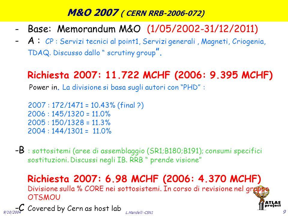9/10/2004 L.Mandelli -CSN1 20 M&O Tile Cal Year20042005200620072008 M&O(KChF)10595371805500 Spent10595375* 2006 budget M&O reduced from 625KChF (2003 estimate) to 371KChF.