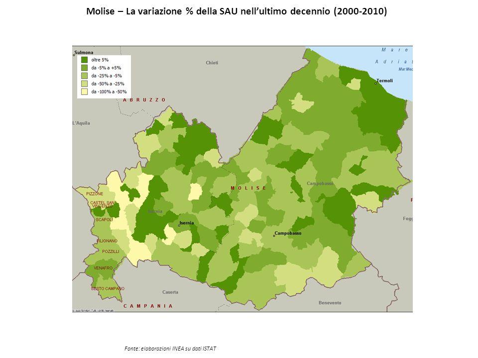 Molise – La variazione % della SAU nell'ultimo decennio (2000-2010) Fonte: elaborazioni INEA su dati ISTAT