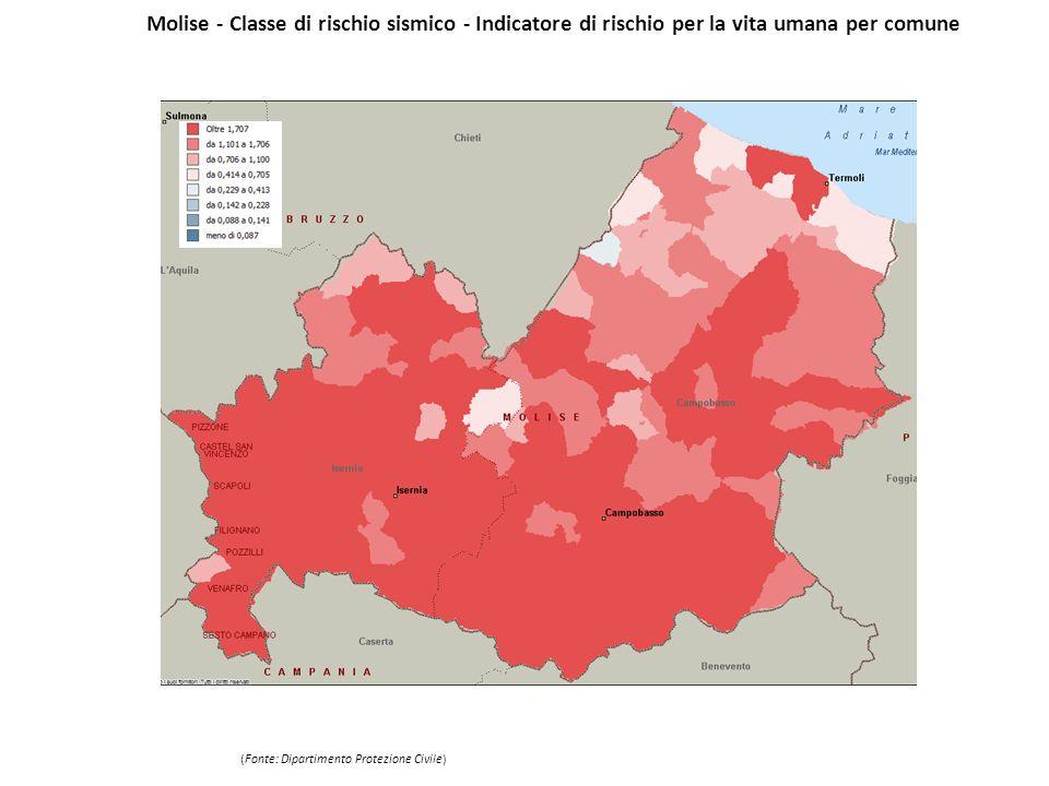 Molise - Classe di rischio sismico - Indicatore di rischio per la vita umana per comune (Fonte: Dipartimento Protezione Civile)