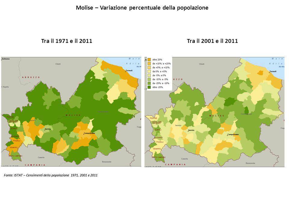 Molise – Variazione percentuale della popolazione Tra il 2001 e il 2011Tra il 1971 e il 2011 Fonte: ISTAT – Censimenti della popolazione 1971, 2001 e 2011