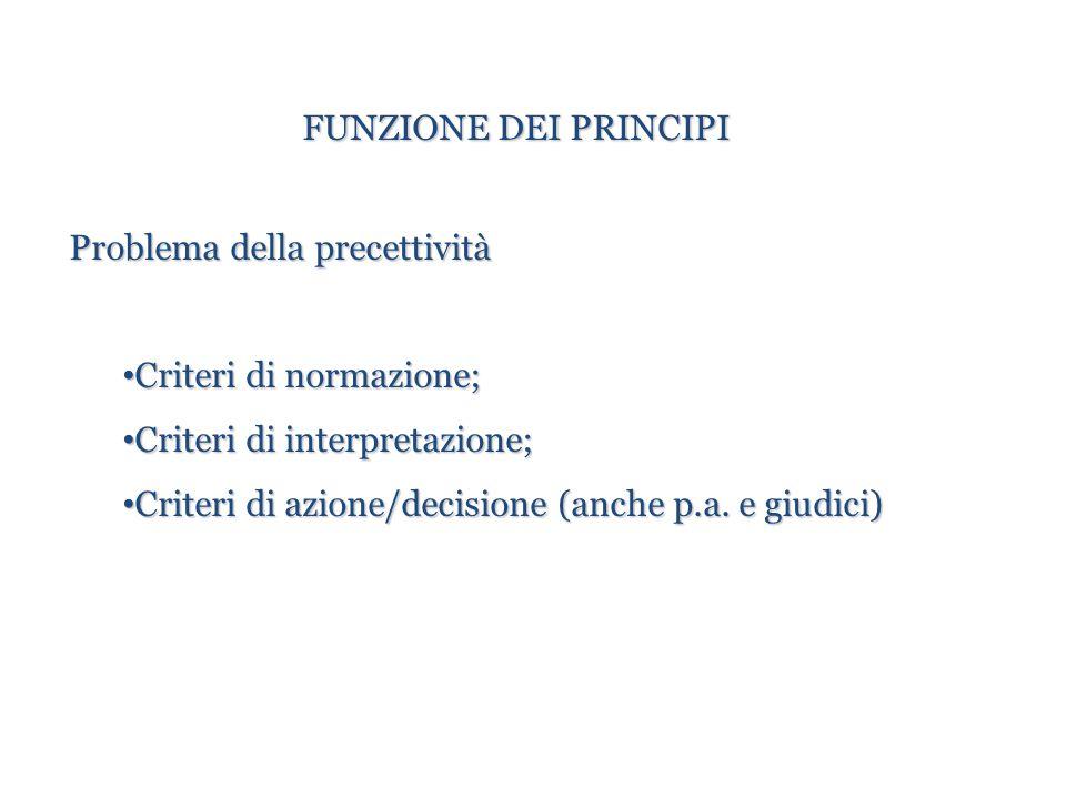 FUNZIONE DEI PRINCIPI Problema della precettività Criteri di normazione; Criteri di normazione; Criteri di interpretazione; Criteri di interpretazione