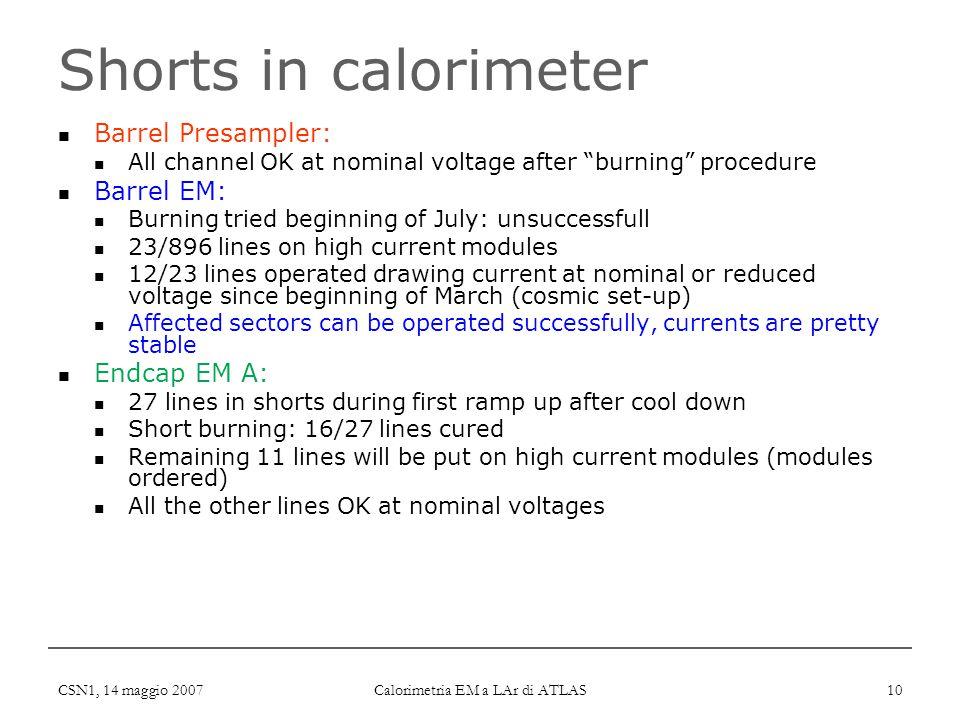 """CSN1, 14 maggio 2007 Calorimetria EM a LAr di ATLAS 10 Shorts in calorimeter Barrel Presampler: All channel OK at nominal voltage after """"burning"""" proc"""