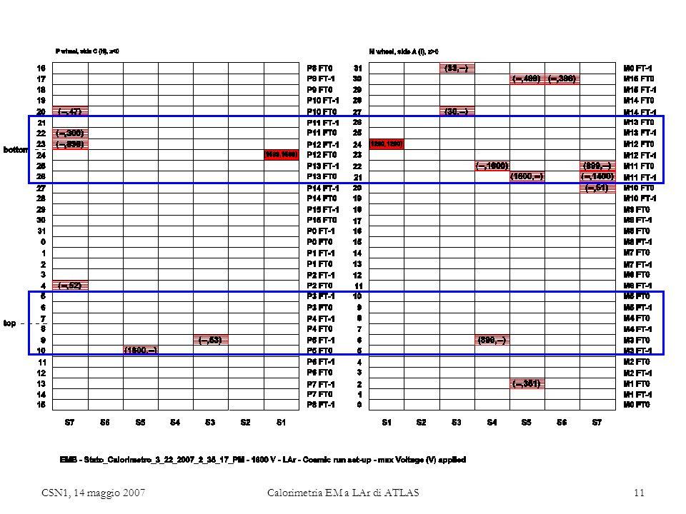 CSN1, 14 maggio 2007 Calorimetria EM a LAr di ATLAS 11
