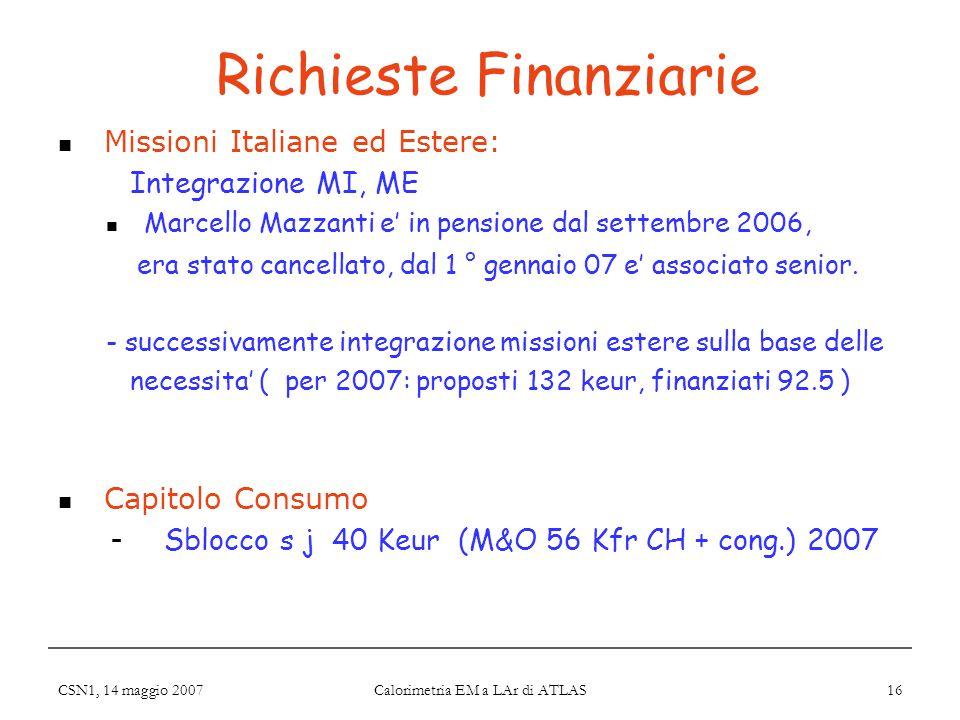 CSN1, 14 maggio 2007 Calorimetria EM a LAr di ATLAS 16 Richieste Finanziarie Missioni Italiane ed Estere: Integrazione MI, ME Marcello Mazzanti e' in pensione dal settembre 2006, era stato cancellato, dal 1 ° gennaio 07 e' associato senior.