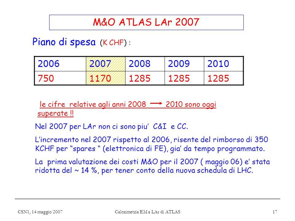 CSN1, 14 maggio 2007 Calorimetria EM a LAr di ATLAS 17 M&O ATLAS LAr 2007 Piano di spesa (K CHF) : 20062007200820092010 75011701285 Nel 2007 per LAr non ci sono piu' C&I e CC.