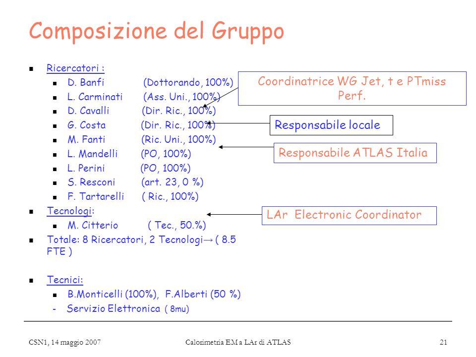 CSN1, 14 maggio 2007 Calorimetria EM a LAr di ATLAS 21 Ricercatori : D. Banfi (Dottorando, 100%) L. Carminati (Ass. Uni., 100%) D. Cavalli (Dir. Ric.,