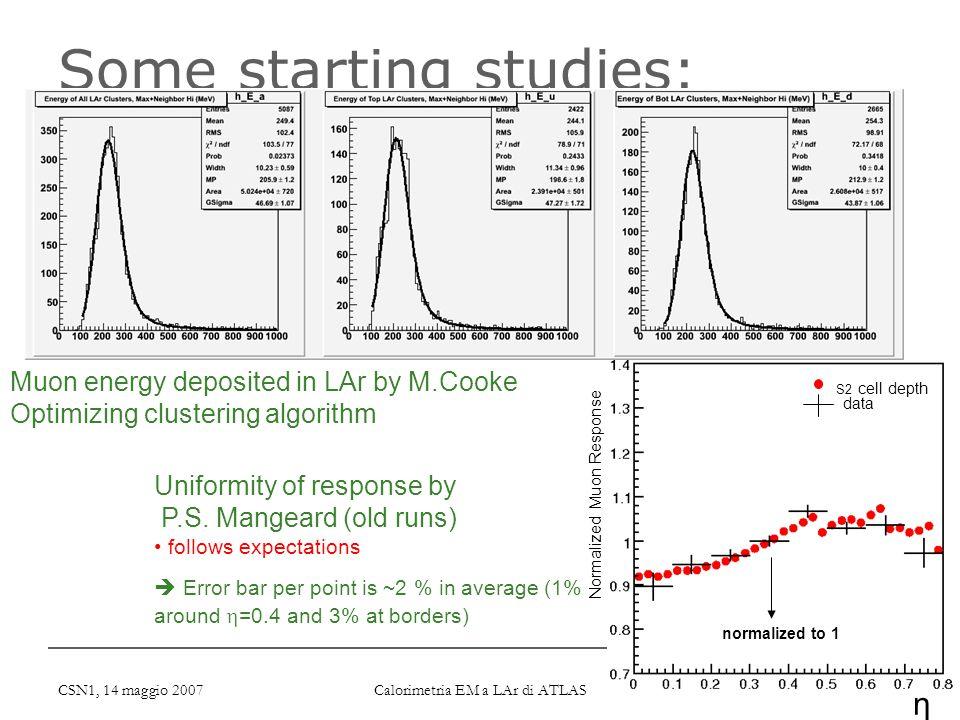 CSN1, 14 maggio 2007 Calorimetria EM a LAr di ATLAS 27 Some starting studies: Uniformity of response by P.S. Mangeard (old runs) η Normalized Muon Res