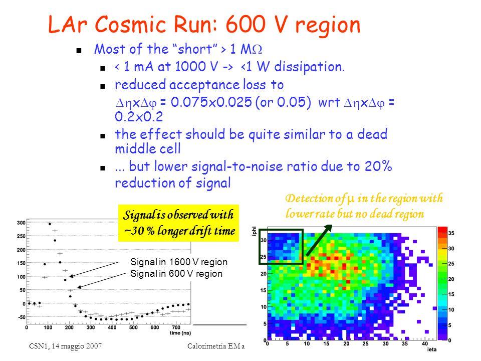 CSN1, 14 maggio 2007 Calorimetria EM a LAr di ATLAS 30 LAr Cosmic Run: 600 V region Most of the short > 1 M  <1 W dissipation.