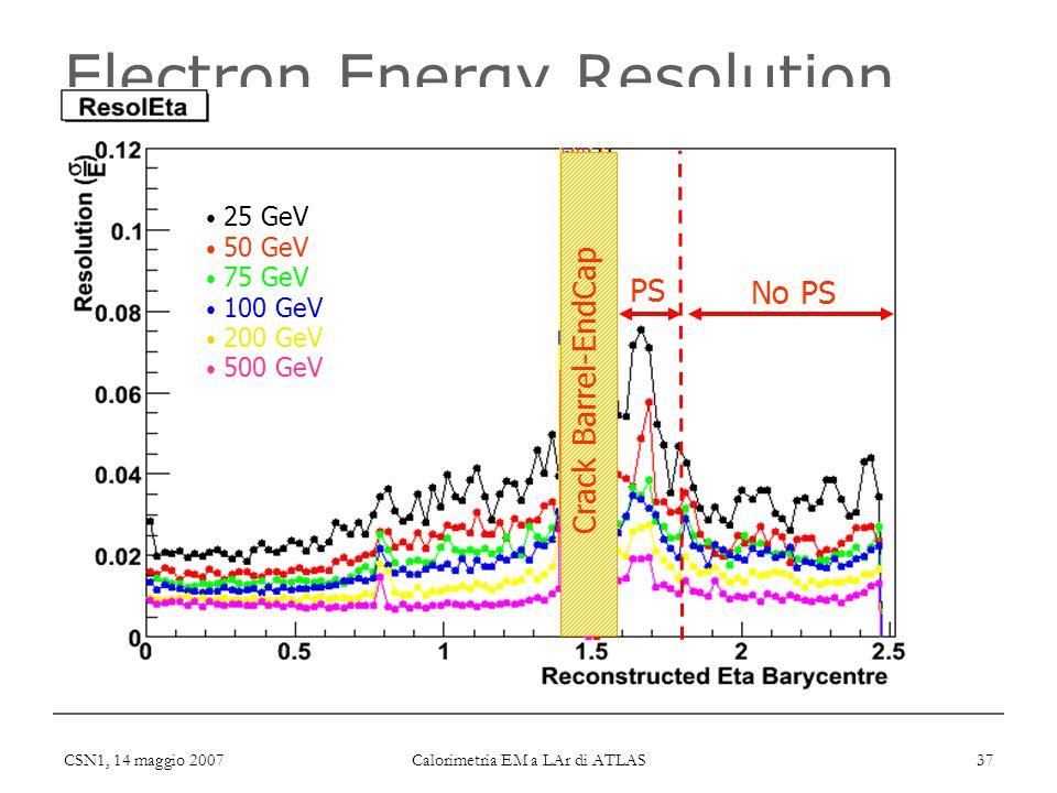 CSN1, 14 maggio 2007 Calorimetria EM a LAr di ATLAS 37 Electron Energy Resolution (/E), All Energies Crack Barrel-Endcap PS No PS Crack Barrel-EndCap 25 GeV 50 GeV 75 GeV 100 GeV 200 GeV 500 GeV