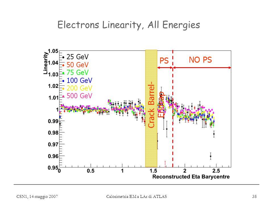 CSN1, 14 maggio 2007 Calorimetria EM a LAr di ATLAS 38 Electrons Linearity, All Energies Crack Barrel- Endcap PS NO PS 25 GeV 50 GeV 75 GeV 100 GeV 20