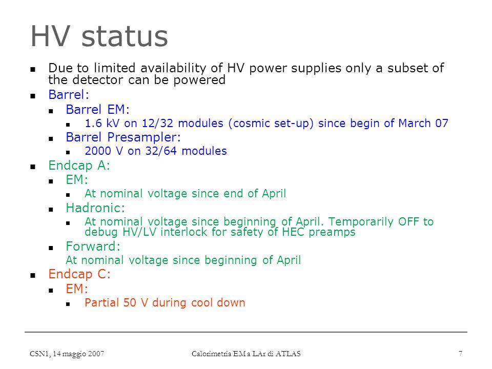 CSN1, 14 maggio 2007 Calorimetria EM a LAr di ATLAS 38 Electrons Linearity, All Energies Crack Barrel- Endcap PS NO PS 25 GeV 50 GeV 75 GeV 100 GeV 200 GeV 500 GeV