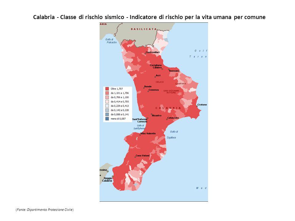 Calabria - Classe di rischio sismico - Indicatore di rischio per la vita umana per comune (Fonte: Dipartimento Protezione Civile)