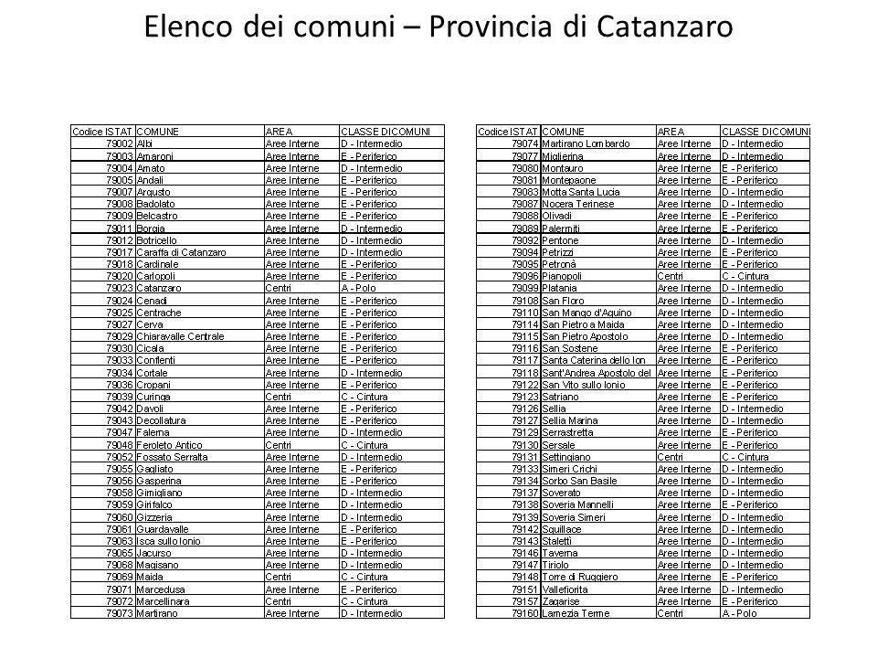 Elenco dei comuni – Provincia di Catanzaro