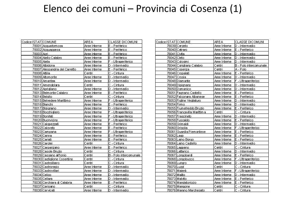 Elenco dei comuni – Provincia di Cosenza (1)