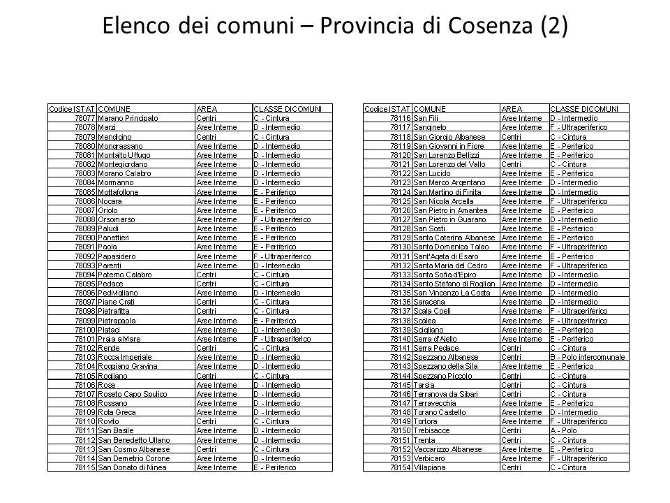 Elenco dei comuni – Provincia di Cosenza (2)