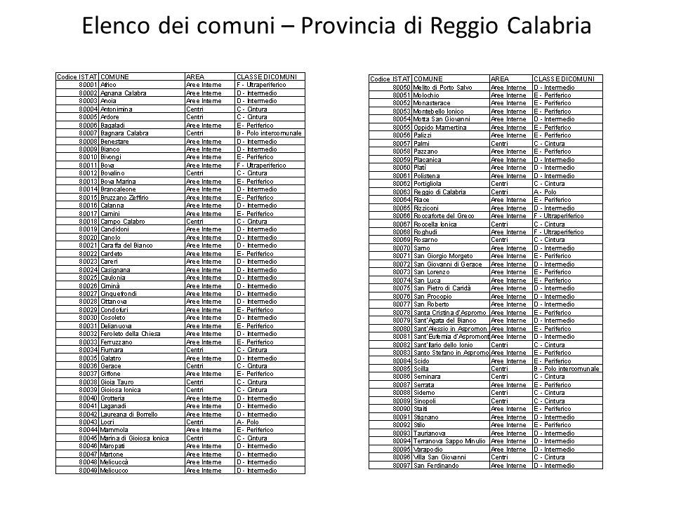 Elenco dei comuni – Provincia di Reggio Calabria