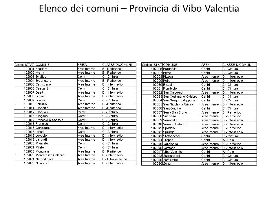 Elenco dei comuni – Provincia di Vibo Valentia