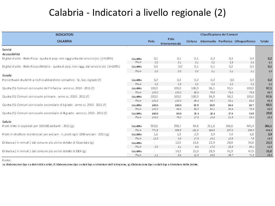 Calabria - Indicatori a livello regionale (2)