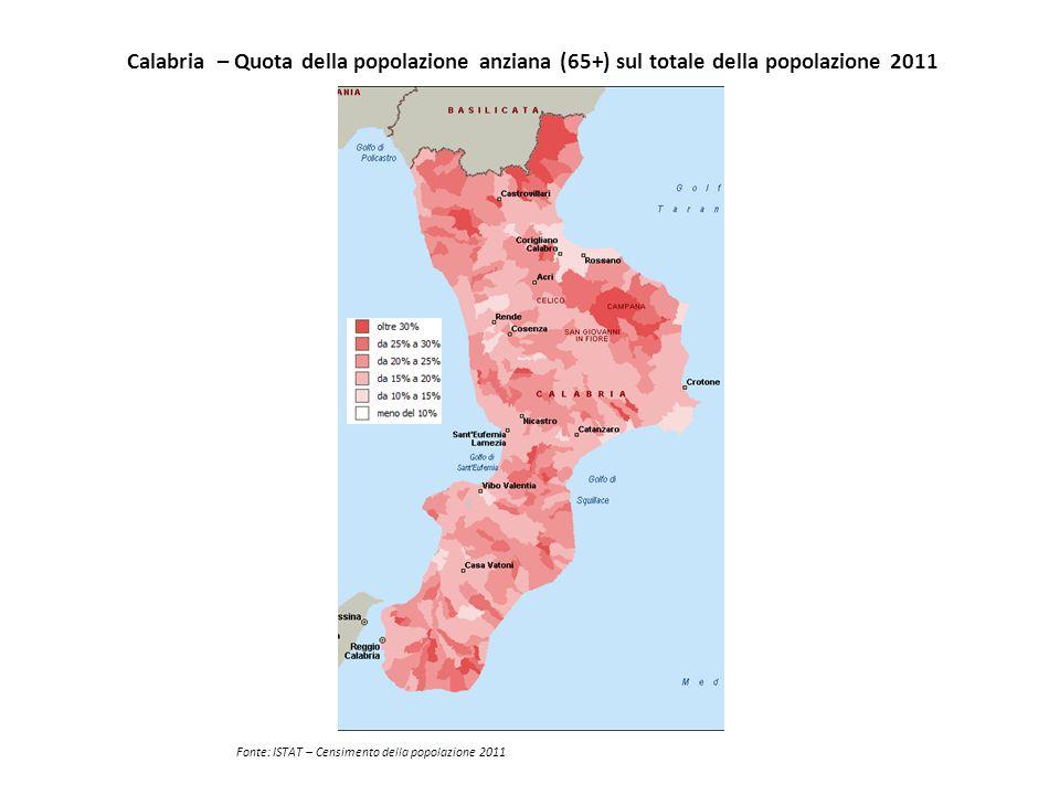 Calabria – Quota della popolazione anziana (65+) sul totale della popolazione 2011 Fonte: ISTAT – Censimento della popolazione 2011