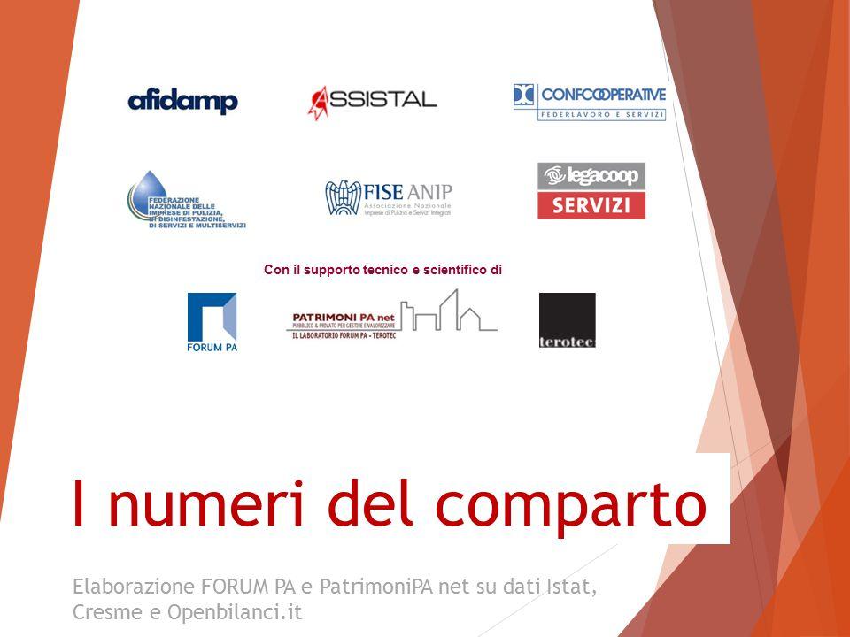 Con il supporto tecnico e scientifico di I numeri del comparto Elaborazione FORUM PA e PatrimoniPA net su dati Istat, Cresme e Openbilanci.it