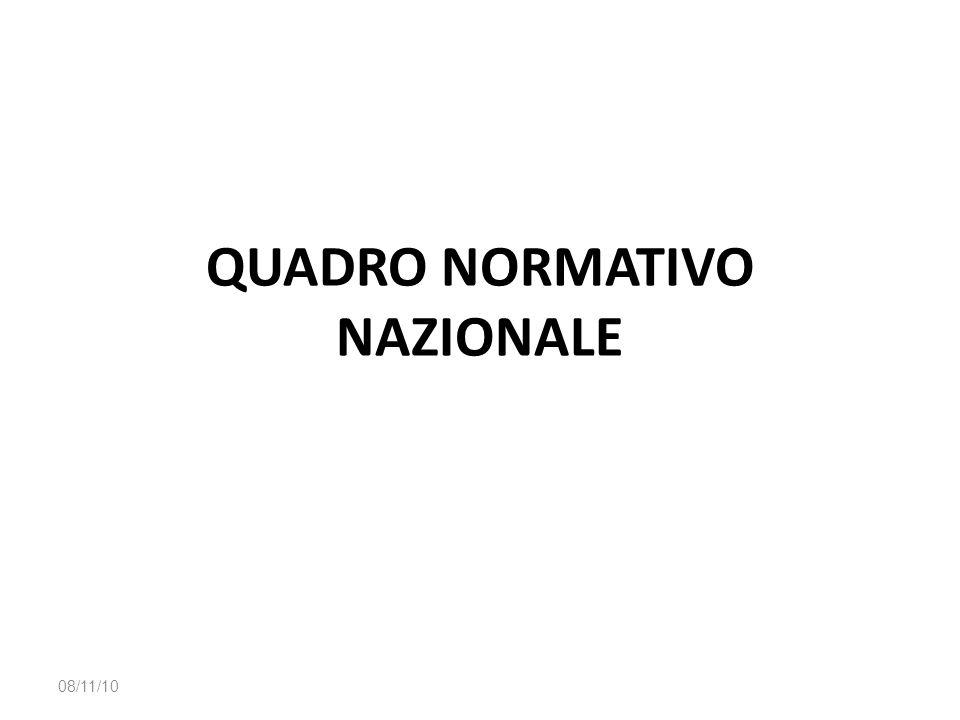 QUADRO NORMATIVO NAZIONALE 08/11/10