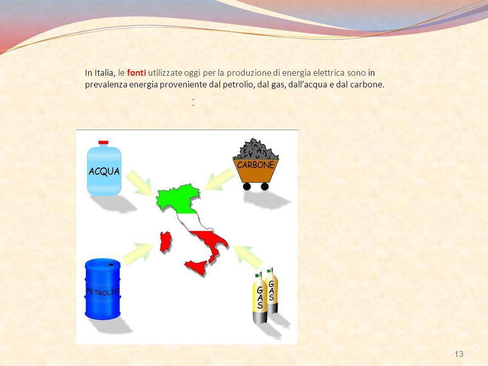 In Italia, le fonti utilizzate oggi per la produzione di energia elettrica sono in prevalenza energia proveniente dal petrolio, dal gas, dall'acqua e