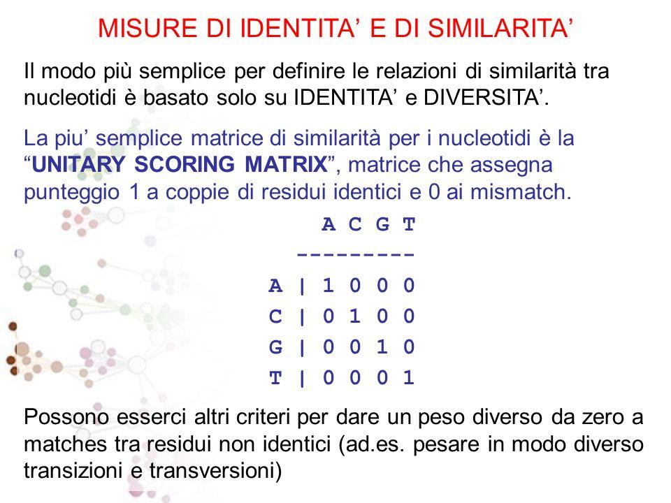 ATTCCGAG | || A----GAC CALCOLO DEL PUNTEGGIO PER UN ALLINEAMENTO: ESEMPIO Sequenze:Possibile allineamento: ATTCCGAG AGAC Assegno i seguenti punteggi: Match: +2 Mismatch: -1 GOP: -5 GEP: -2 MATCHES33 x 2 = 6 MISMATCHES1 1 x –1 = -1 SIMILARITY SCORE  6 –1 = 5 GAPS1 (lungo 4 nucleotidi) GOP + GEP X 3 GOP-5GEP-2 x 3 GAP PENALTY  -5 + (3 x –2) = -11 PUNTEGGIO FINALE5 – 11 = -6