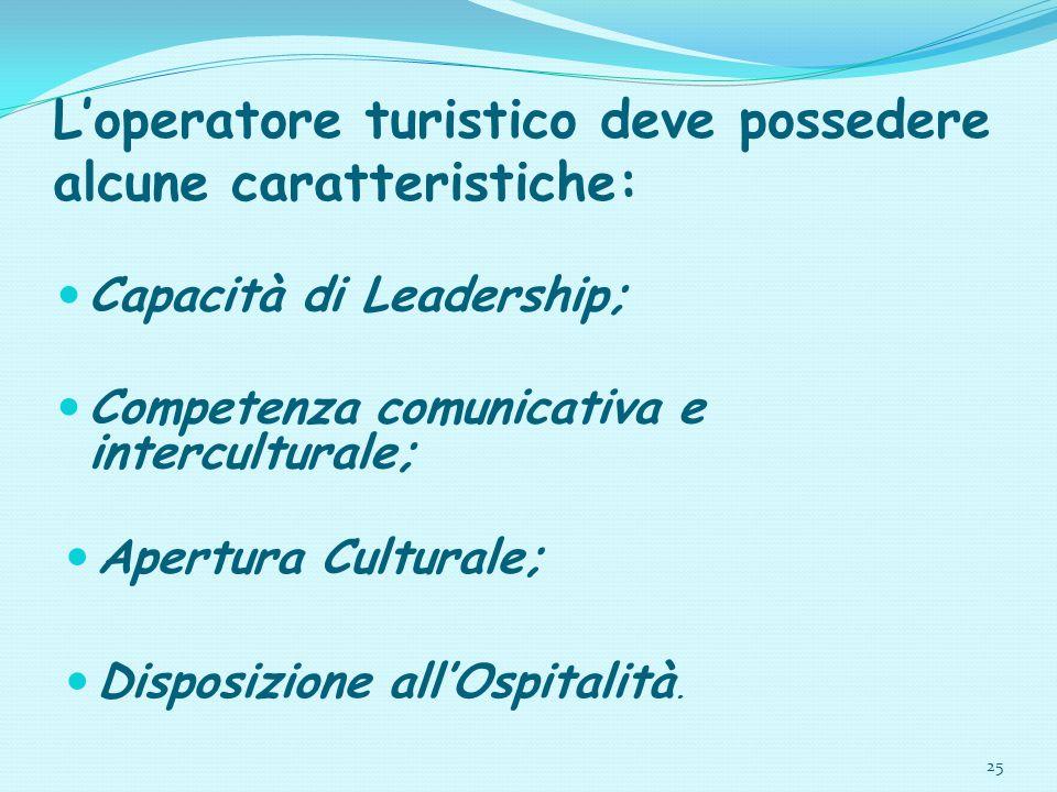 25 L'operatore turistico deve possedere alcune caratteristiche: Capacità di Leadership; Competenza comunicativa e interculturale; Apertura Culturale;