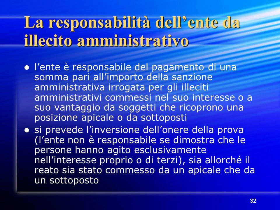 32 La responsabilità dell'ente da illecito amministrativo l'ente è responsabile del pagamento di una somma pari all'importo della sanzione amministrat