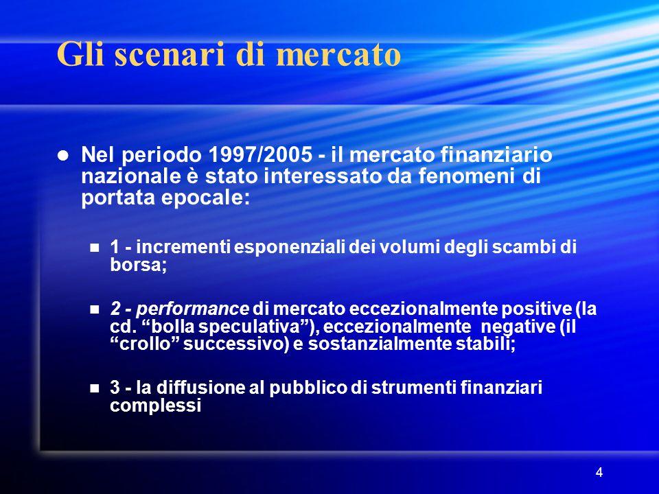 4 Gli scenari di mercato Nel periodo 1997/2005 - il mercato finanziario nazionale è stato interessato da fenomeni di portata epocale: 1 - incrementi e