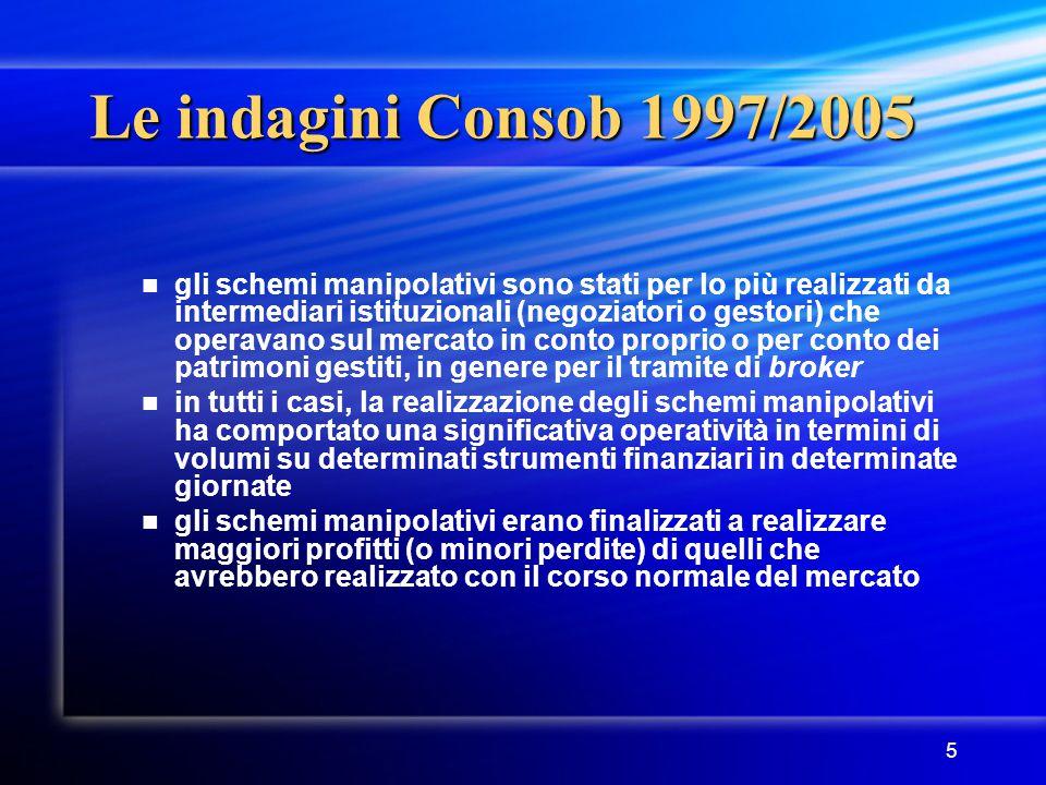 5 Le indagini Consob 1997/2005 gli schemi manipolativi sono stati per lo più realizzati da intermediari istituzionali (negoziatori o gestori) che oper