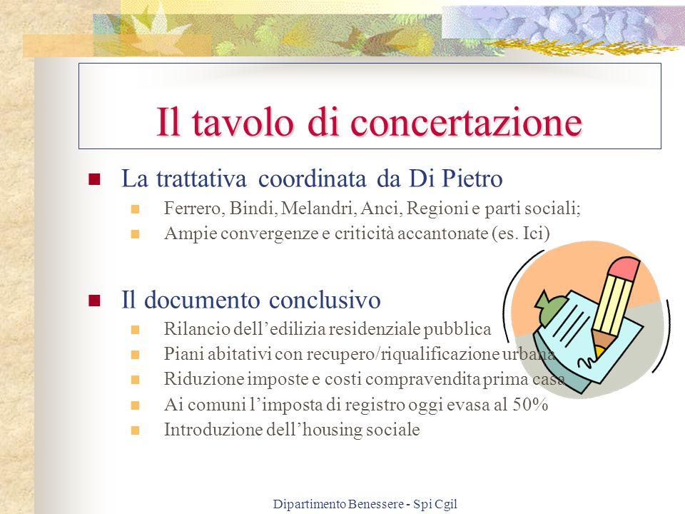 Dipartimento Benessere - Spi Cgil Il tavolo di concertazione La trattativa coordinata da Di Pietro Ferrero, Bindi, Melandri, Anci, Regioni e parti soc