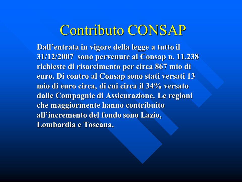 Contributo CONSAP Dall'entrata in vigore della legge a tutto il 31/12/2007 sono pervenute al Consap n.