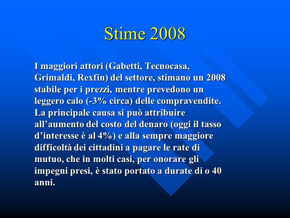 Stime 2008 I maggiori attori (Gabetti, Tecnocasa, Grimaldi, Rexfin) del settore, stimano un 2008 stabile per i prezzi, mentre prevedono un leggero calo (-3% circa) delle compravendite.